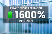 Are private prisons using presumption of...