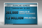 Enrollment in Obamacare lagging
