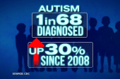 Is autism on the rise?