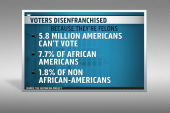 Holder pushes for felon voting rights