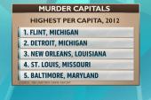 No longer #1 murder capital, NOLA still...