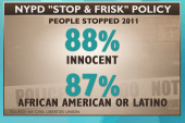 'Stop-and-frisk' policy goes on trial
