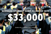 Can we have debt-free college for all?