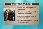 Key aspects of Iran deal