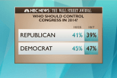 Will the GOP keep control of the House in...