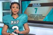 Few minorities in NFL's power positions