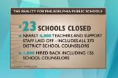 Fiscal crisis plaguing Philadelphia schools