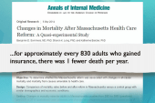 Study: More health care leads to fewer deaths