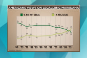 The growing push to legalize pot