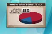 Helping those suffering from SNAP cuts