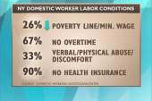 Do state labor laws protect domestic workers?