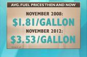 Politics at the gas pump
