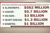 Why isn't more being done for Alzheimer's...