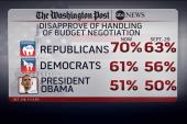 Political standoff divides the nation