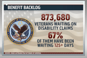 Veterans demand overdue benefits