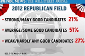 Gingrich, Romney battle for the top