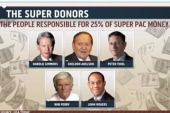 Big donors play big role in 2012 campaigns