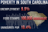 Economic reality check for South Carolina
