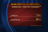 Pessimism and division ahead of SOTU