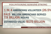 Volunteering improves job prospects