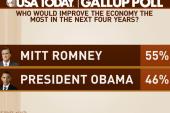 Scarborough: Feels like Romney, Obama...
