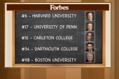 Which colleges top Forbes' list?
