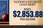 As student loans increase, is college...