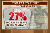 Has obesity become a national security...