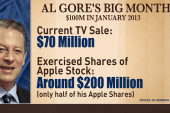 'Mitt Romney rich': How Al Gore came to be...