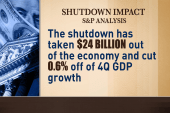 What damage did the shutdown cause?