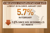Virginia – a haven for job seekers?