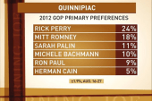 Perry in lead, but Romney better for...