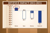 Rattner returns with his charts: GOP...