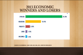 Rattner: The rich got richer in 2013
