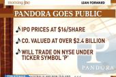 Pandora debut: Wall Street partying like...