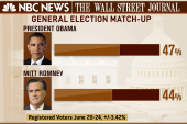 New poll shows tightening race as...