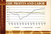 Rattner: Labor share of economic pie...