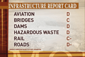 Where does the US rank in infrastructure...