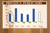 Rattner: Slow, steady job growth in report