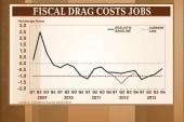 Rattner returns with charts: Obama's budget