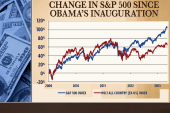 Rattner's charts: Stock markets hits new...