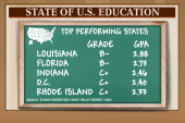 Which states are making the grade?