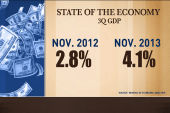 Is the economy on firm footing in 2014?