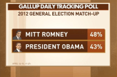 Will presidential race be a 'jump ball' if...