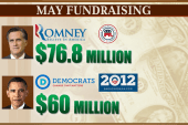 Is Obama's fundraising advantage losing...