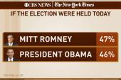POTUS, Romney in dead heat in new CBS/NYT...
