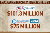 Are Romney's fundraising totals waking up...