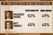 President Obama leads Romney in two new polls