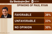 Ryan's favorability and his spending...