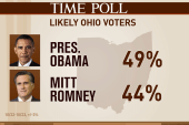 Scarborough: Five points in Ohio looks...